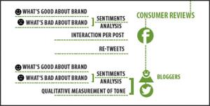 SocialMediaMeasurementMetric2